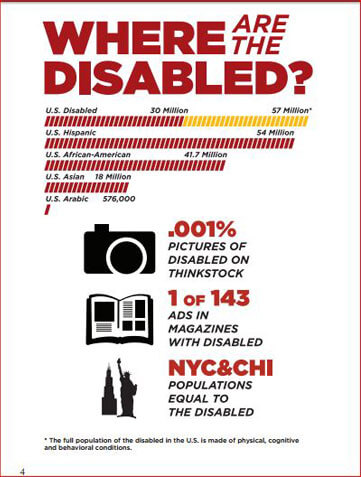 Timcox2.1 - The Neglect of Disabled Representation in Advertising and Graphic Design