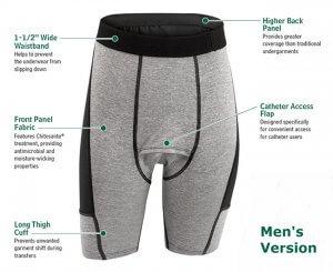 glidewear underwear mens with features 300x245 - glidewear-underwear-mens-with-features