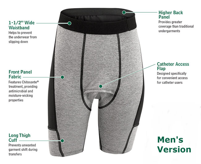 glidewear underwear mens with features - Wheely Favorite Things: Best Products, Places & Things for Wheelchair Users #6