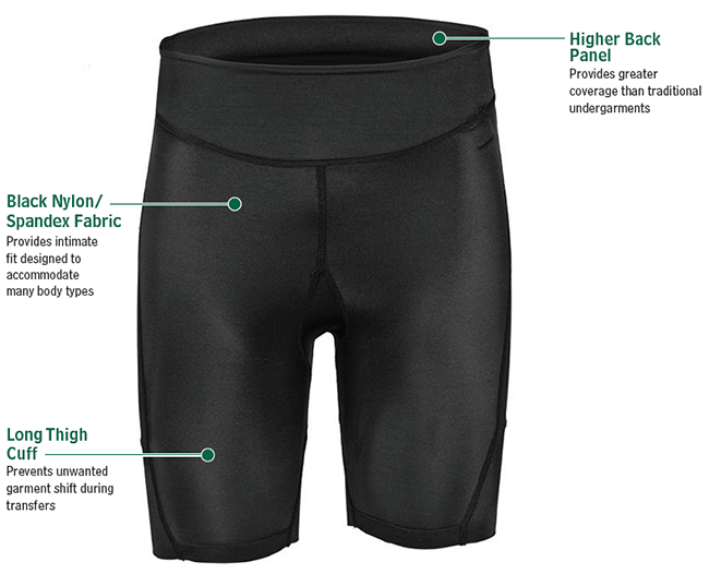 womens short - Product Review: Glidewear Woman's Skin Protection Shorts