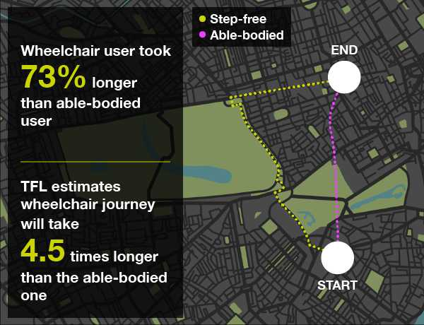 download 1 - London Transport Nightmare