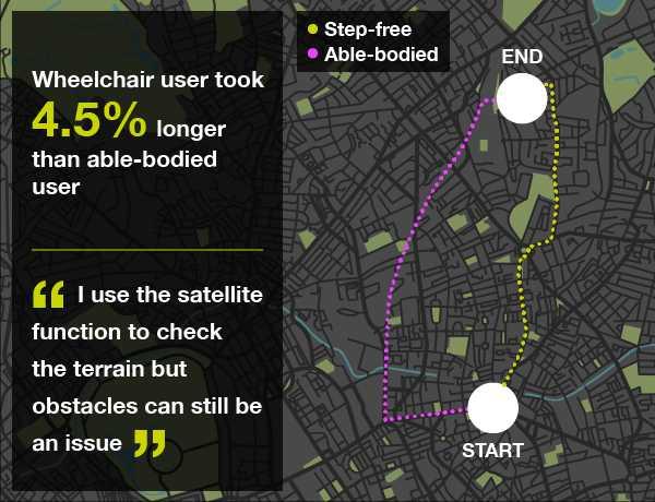 download 3 - London Transport Nightmare