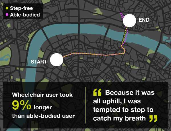 download 4 - London Transport Nightmare